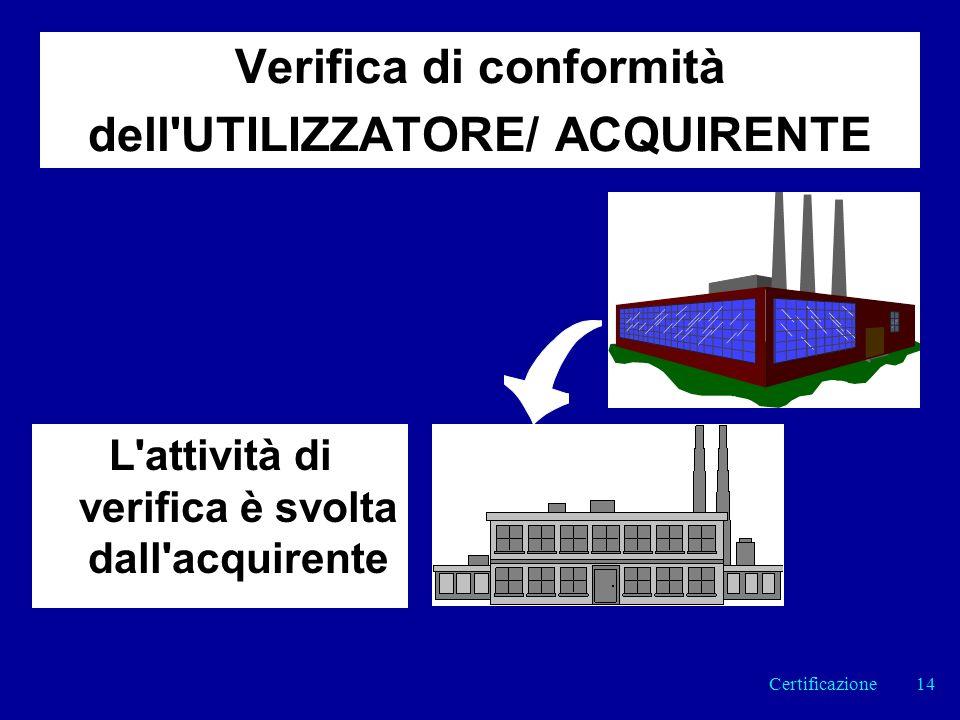 Verifica di conformità dell UTILIZZATORE/ ACQUIRENTE L attività di verifica è svolta dall acquirente 14Certificazione