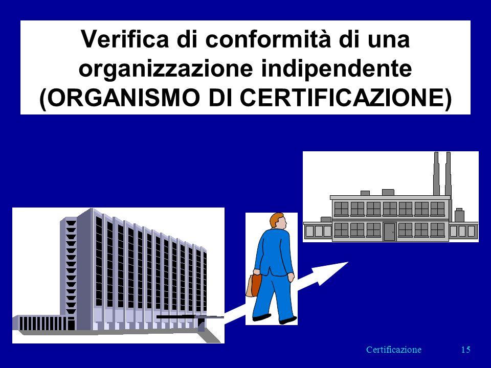 Verifica di conformità di una organizzazione indipendente (ORGANISMO DI CERTIFICAZIONE) 15Certificazione