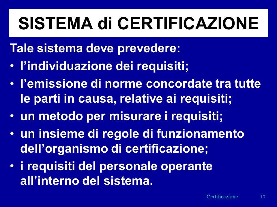 Tale sistema deve prevedere: lindividuazione dei requisiti; lemissione di norme concordate tra tutte le parti in causa, relative ai requisiti; un metodo per misurare i requisiti; un insieme di regole di funzionamento dellorganismo di certificazione; i requisiti del personale operante allinterno del sistema.