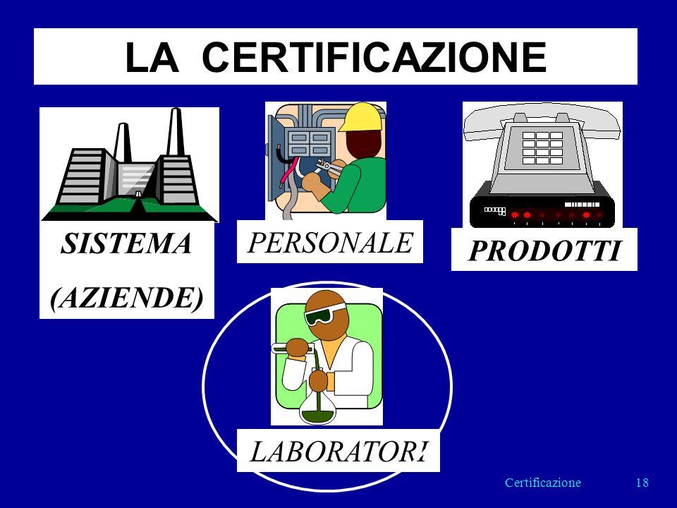 LA CERTIFICAZIONE SISTEMA (AZIENDE) PERSONALE PRODOTTI LABORATORI 18Certificazione