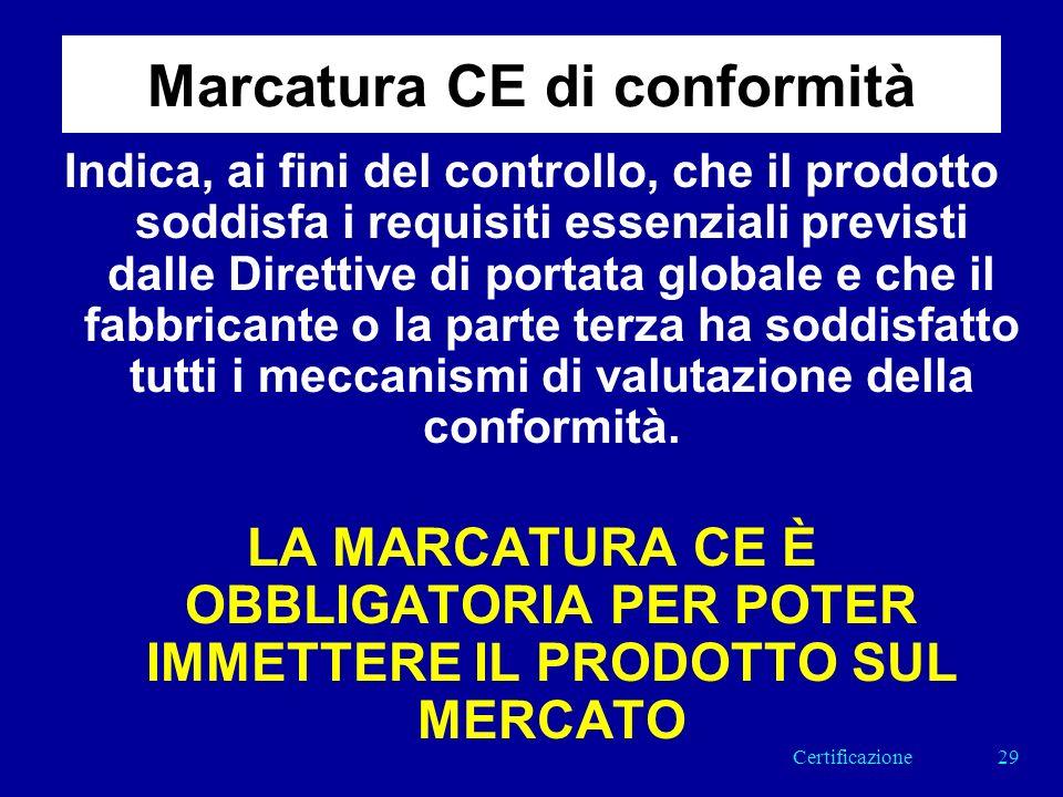 Marcatura CE di conformità Indica, ai fini del controllo, che il prodotto soddisfa i requisiti essenziali previsti dalle Direttive di portata globale e che il fabbricante o la parte terza ha soddisfatto tutti i meccanismi di valutazione della conformità.