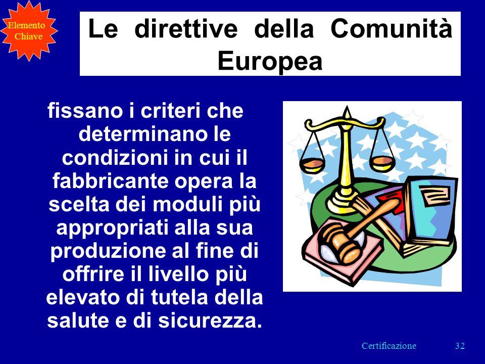 Le direttive della Comunità Europea fissano i criteri che determinano le condizioni in cui il fabbricante opera la scelta dei moduli più appropriati alla sua produzione al fine di offrire il livello più elevato di tutela della salute e di sicurezza.