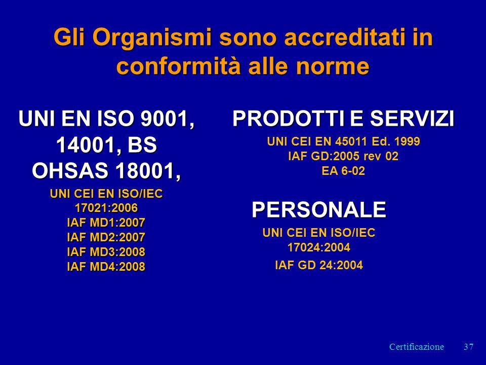 Gli Organismi sono accreditati in conformità alle norme UNI EN ISO 9001, 14001, BS OHSAS 18001, UNI CEI EN ISO/IEC 17021:2006 IAF MD1:2007 IAF MD2:2007 IAF MD3:2008 IAF MD4:2008 PRODOTTI E SERVIZI UNI CEI EN 45011 Ed.
