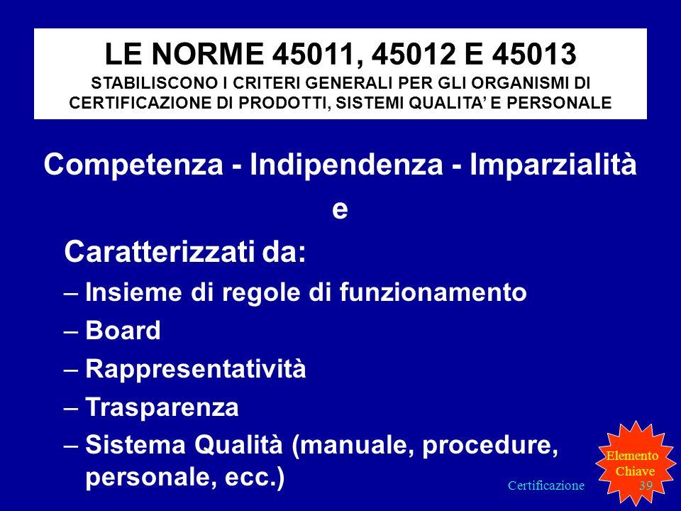 LE NORME 45011, 45012 E 45013 STABILISCONO I CRITERI GENERALI PER GLI ORGANISMI DI CERTIFICAZIONE DI PRODOTTI, SISTEMI QUALITA E PERSONALE Competenza - Indipendenza - Imparzialità e Caratterizzati da: –Insieme di regole di funzionamento –Board –Rappresentatività –Trasparenza –Sistema Qualità (manuale, procedure, personale, ecc.) Elemento Chiave 39Certificazione