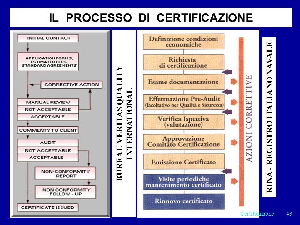 IL PROCESSO DI CERTIFICAZIONE BUREAU VERITAS QUALITY INTERNATIONAL RINA - REGISTRO ITALIANO NAVALE 43Certificazione