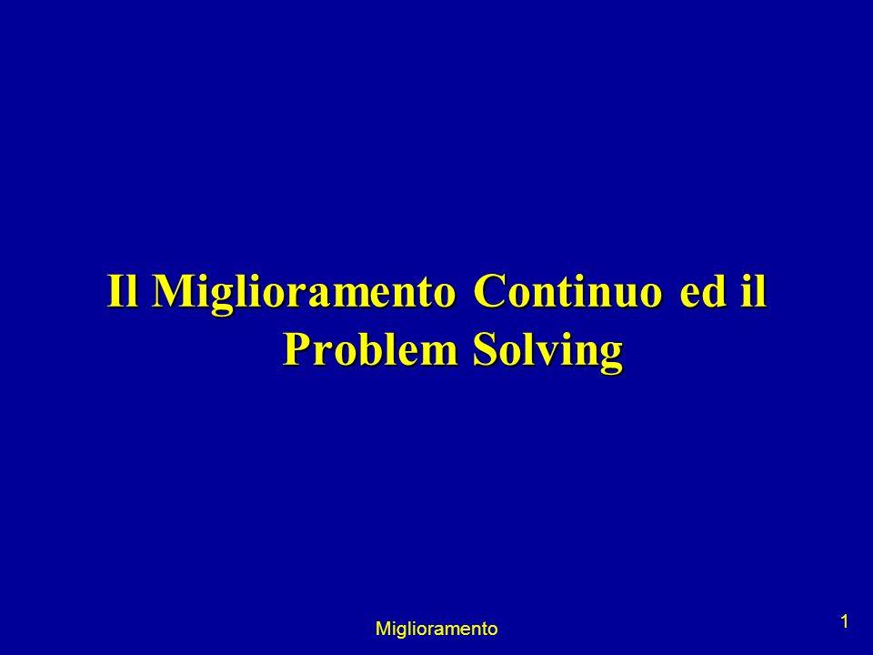 Miglioramento 1 Il Miglioramento Continuo ed il Problem Solving