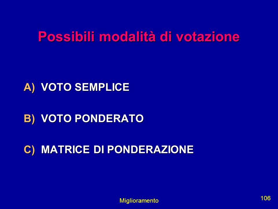 Miglioramento 106 Possibili modalità di votazione A) VOTO SEMPLICE B) VOTO PONDERATO C) MATRICE DI PONDERAZIONE
