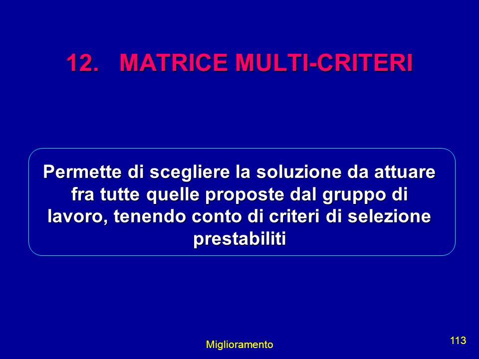 Miglioramento 113 12. MATRICE MULTI-CRITERI Permette di scegliere la soluzione da attuare fra tutte quelle proposte dal gruppo di lavoro, tenendo cont