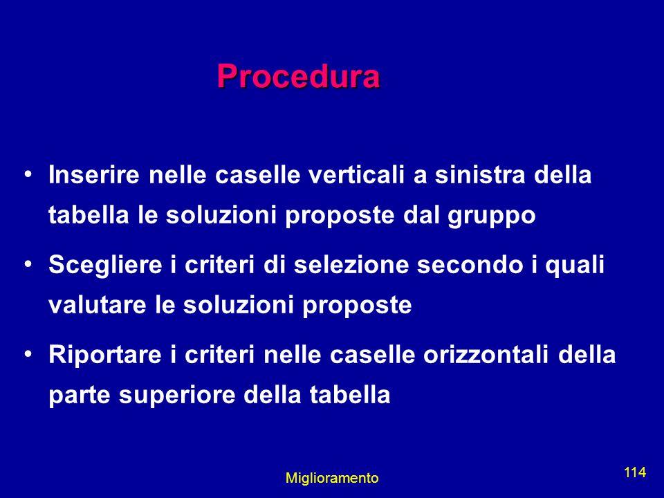 Miglioramento 114 Procedura Inserire nelle caselle verticali a sinistra della tabella le soluzioni proposte dal gruppo Scegliere i criteri di selezion
