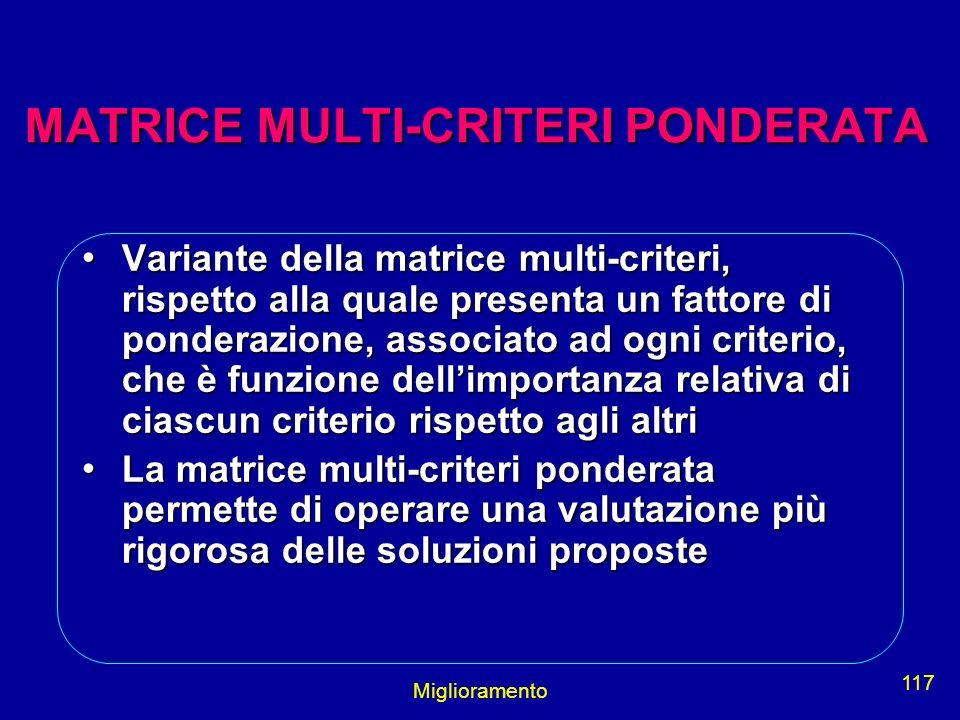 Miglioramento 117 MATRICE MULTI-CRITERI PONDERATA Variante della matrice multi-criteri, rispetto alla quale presenta un fattore di ponderazione, assoc