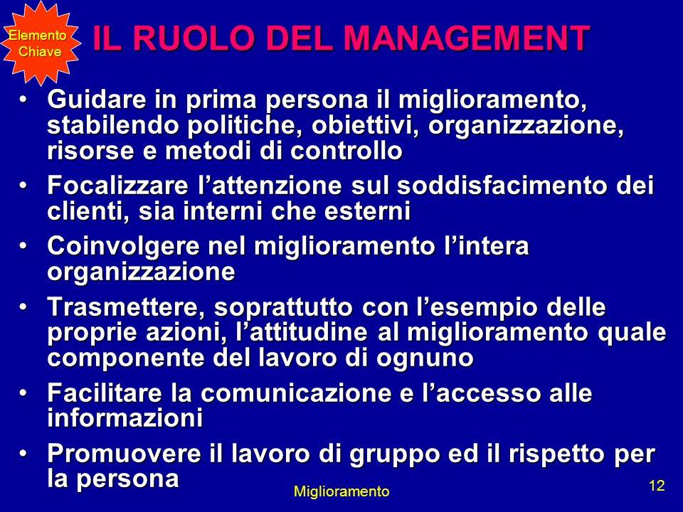 Miglioramento 12 IL RUOLO DEL MANAGEMENT Guidare in prima persona il miglioramento, stabilendo politiche, obiettivi, organizzazione, risorse e metodi