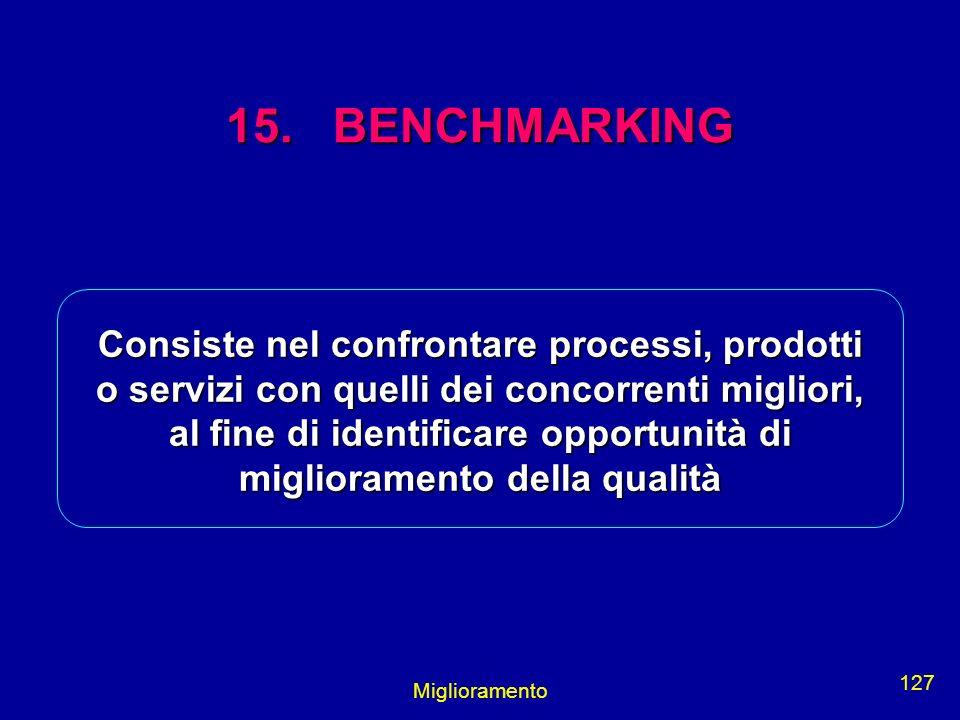 Miglioramento 127 15. BENCHMARKING Consiste nel confrontare processi, prodotti o servizi con quelli dei concorrenti migliori, al fine di identificare