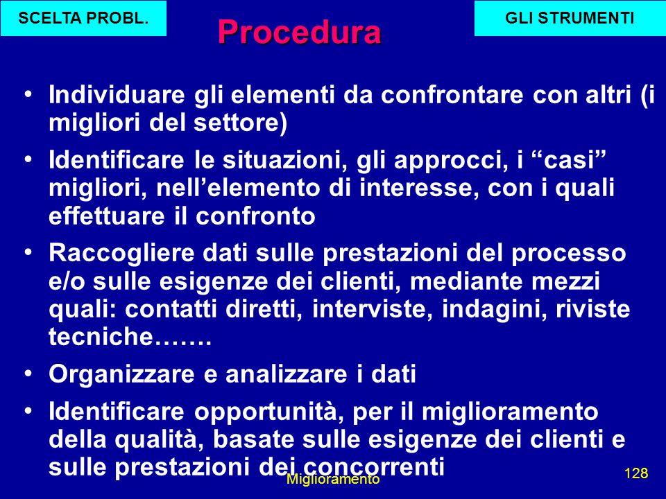 Miglioramento 128 Procedura Individuare gli elementi da confrontare con altri (i migliori del settore) Identificare le situazioni, gli approcci, i cas