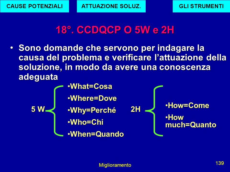 Miglioramento 139 18°. CCDQCP O 5W e 2H Sono domande che servono per indagare la causa del problema e verificare lattuazione della soluzione, in modo