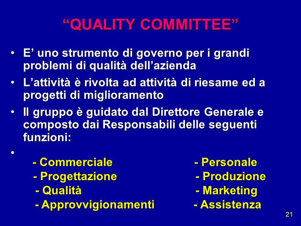 21 QUALITY COMMITTEE E uno strumento di governo per i grandi problemi di qualità dellaziendaE uno strumento di governo per i grandi problemi di qualit