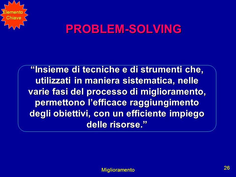Miglioramento 26 PROBLEM-SOLVING PROBLEM-SOLVING Insieme di tecniche e di strumenti che, utilizzati in maniera sistematica, nelle varie fasi del proce
