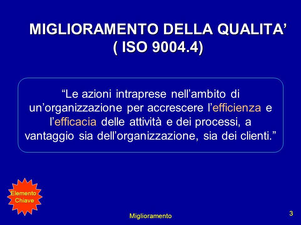 Miglioramento 3 MIGLIORAMENTO DELLA QUALITA ( ISO 9004.4) Le azioni intraprese nellambito di unorganizzazione per accrescere lefficienza e lefficacia