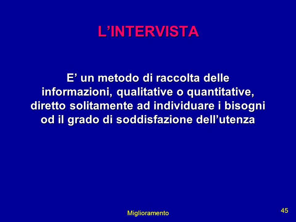 Miglioramento 45 LINTERVISTA E un metodo di raccolta delle informazioni, qualitative o quantitative, diretto solitamente ad individuare i bisogni od i