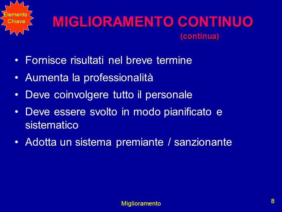Miglioramento 8 MIGLIORAMENTO CONTINUO (continua) MIGLIORAMENTO CONTINUO (continua) Fornisce risultati nel breve termine Aumenta la professionalità De
