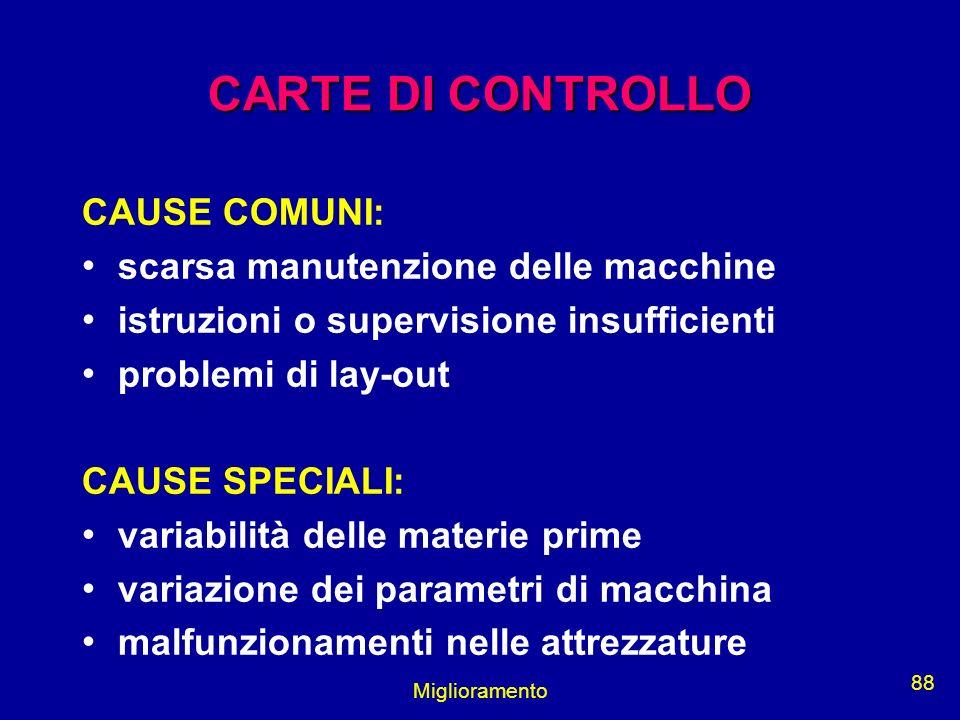 Miglioramento 88 CARTE DI CONTROLLO CAUSE COMUNI: scarsa manutenzione delle macchine istruzioni o supervisione insufficienti problemi di lay-out CAUSE