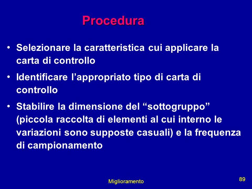 Miglioramento 89 Procedura Selezionare la caratteristica cui applicare la carta di controllo Identificare lappropriato tipo di carta di controllo Stab