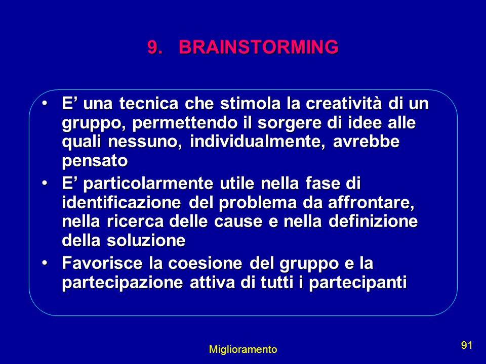 Miglioramento 91 9. BRAINSTORMING E una tecnica che stimola la creatività di un gruppo, permettendo il sorgere di idee alle quali nessuno, individualm