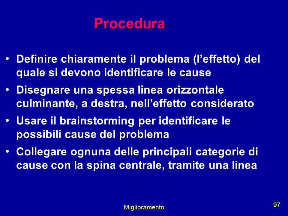 Miglioramento 97 Procedura Definire chiaramente il problema (leffetto) del quale si devono identificare le cause Disegnare una spessa linea orizzontal