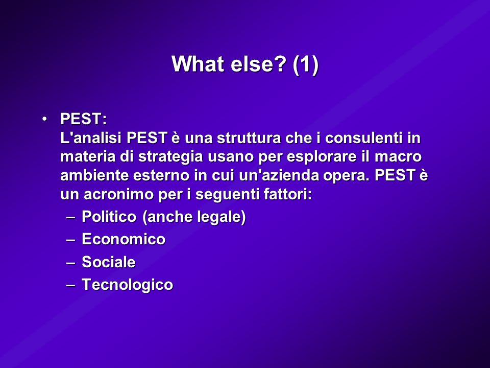 What else? (1) PEST: L'analisi PEST è una struttura che i consulenti in materia di strategia usano per esplorare il macro ambiente esterno in cui un'a
