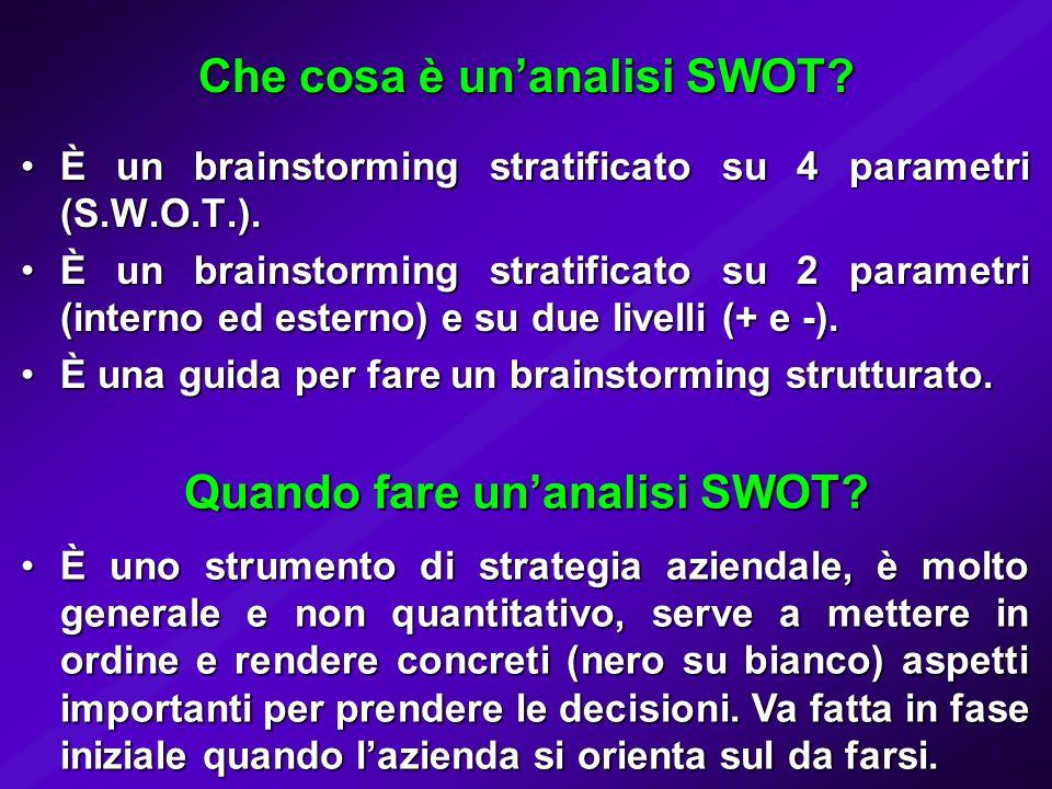 Che cosa è unanalisi SWOT? È un brainstorming stratificato su 4 parametri (S.W.O.T.).È un brainstorming stratificato su 4 parametri (S.W.O.T.). È un b