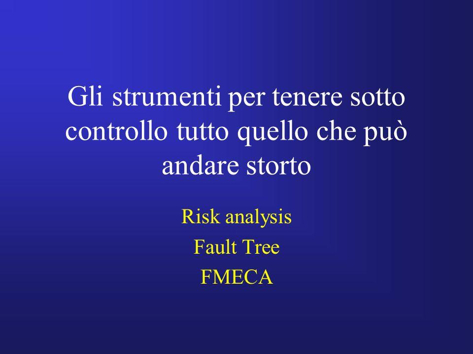 Gli strumenti per tenere sotto controllo tutto quello che può andare storto Risk analysis Fault Tree FMECA