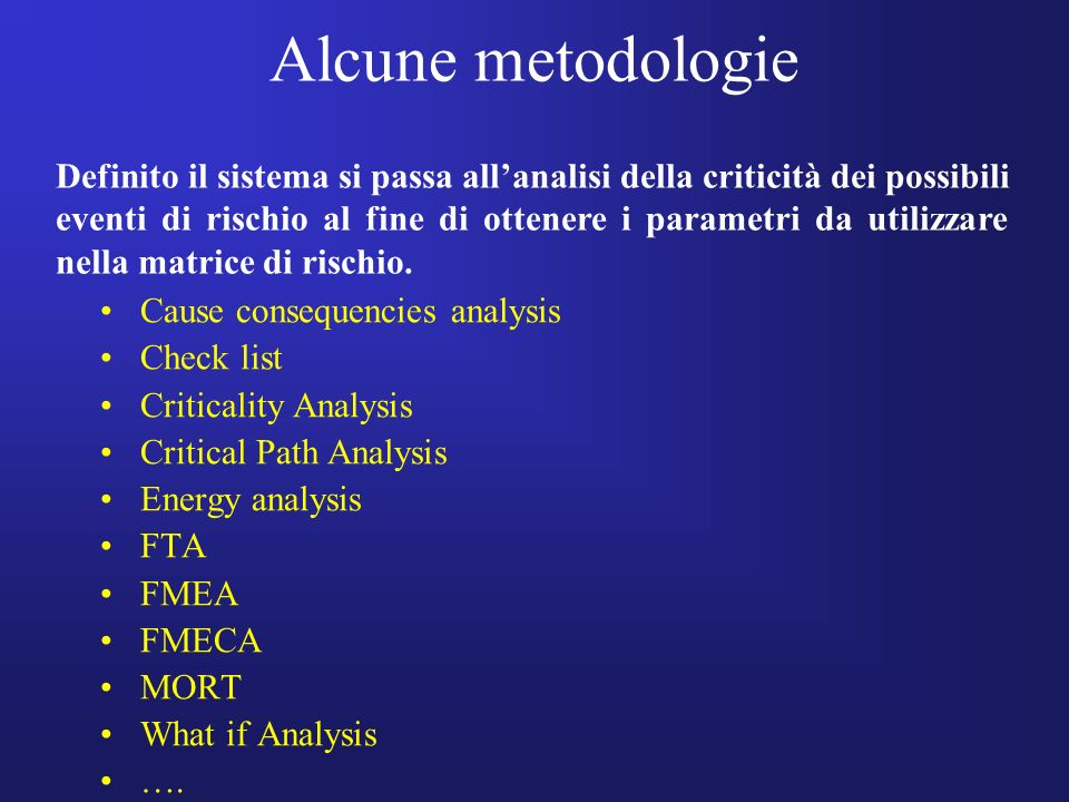Alcune metodologie Cause consequencies analysis Check list Criticality Analysis Critical Path Analysis Energy analysis FTA FMEA FMECA MORT What if Ana