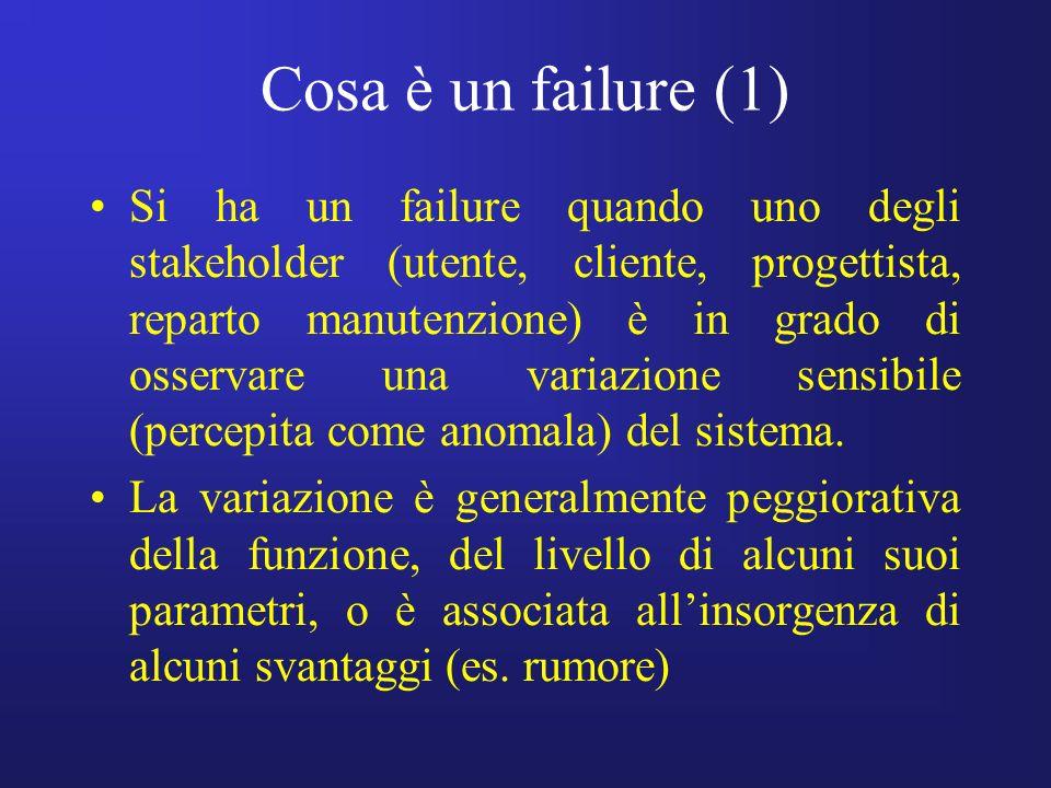 Cosa è un failure (1) Si ha un failure quando uno degli stakeholder (utente, cliente, progettista, reparto manutenzione) è in grado di osservare una v