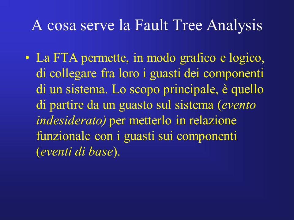 A cosa serve la Fault Tree Analysis La FTA permette, in modo grafico e logico, di collegare fra loro i guasti dei componenti di un sistema. Lo scopo p