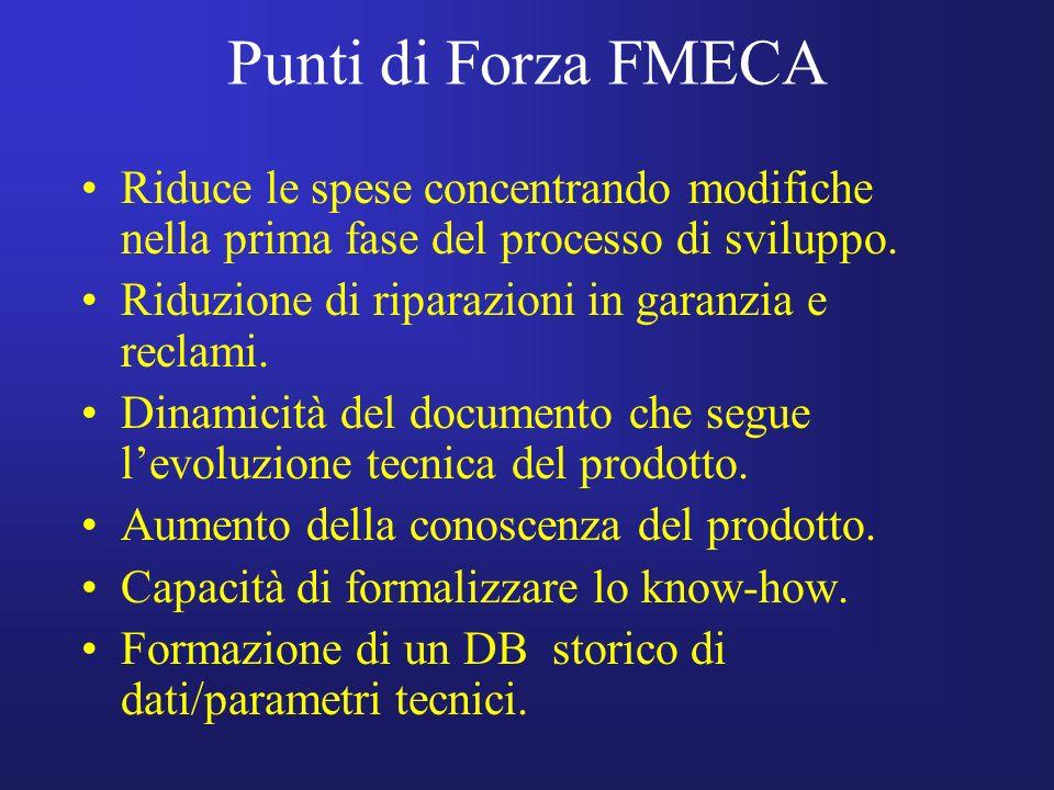 Punti di Forza FMECA Riduce le spese concentrando modifiche nella prima fase del processo di sviluppo. Riduzione di riparazioni in garanzia e reclami.