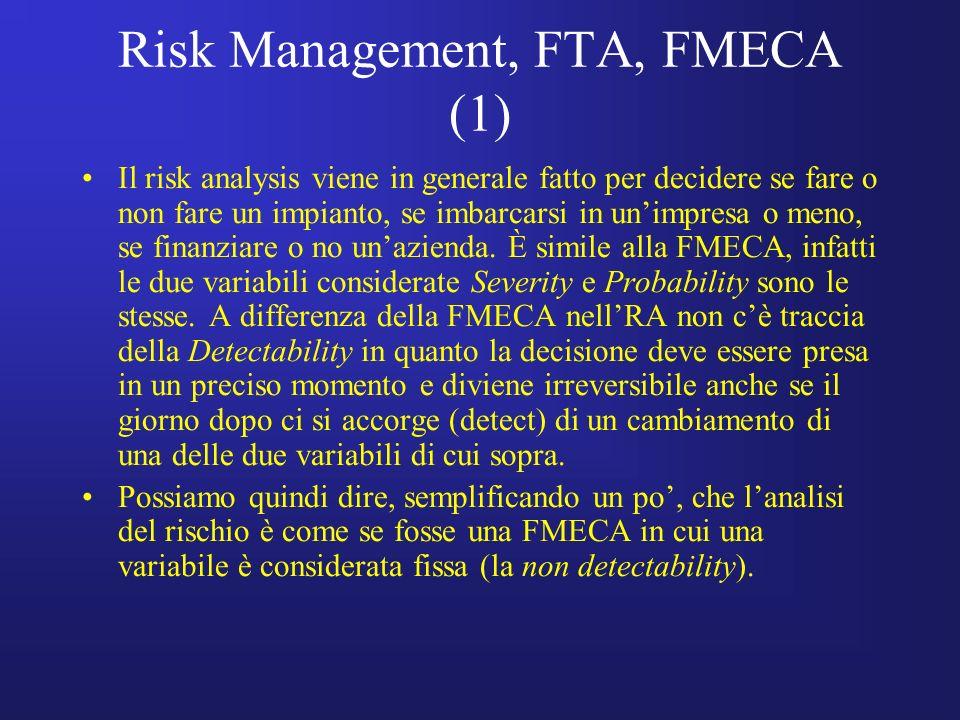 Risk Management, FTA, FMECA (1) Il risk analysis viene in generale fatto per decidere se fare o non fare un impianto, se imbarcarsi in unimpresa o men