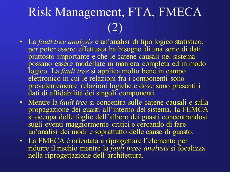 Risk Management, FTA, FMECA (2) La fault tree analysis è unanalisi di tipo logico statistico, per poter essere effettuata ha bisogno di una serie di d