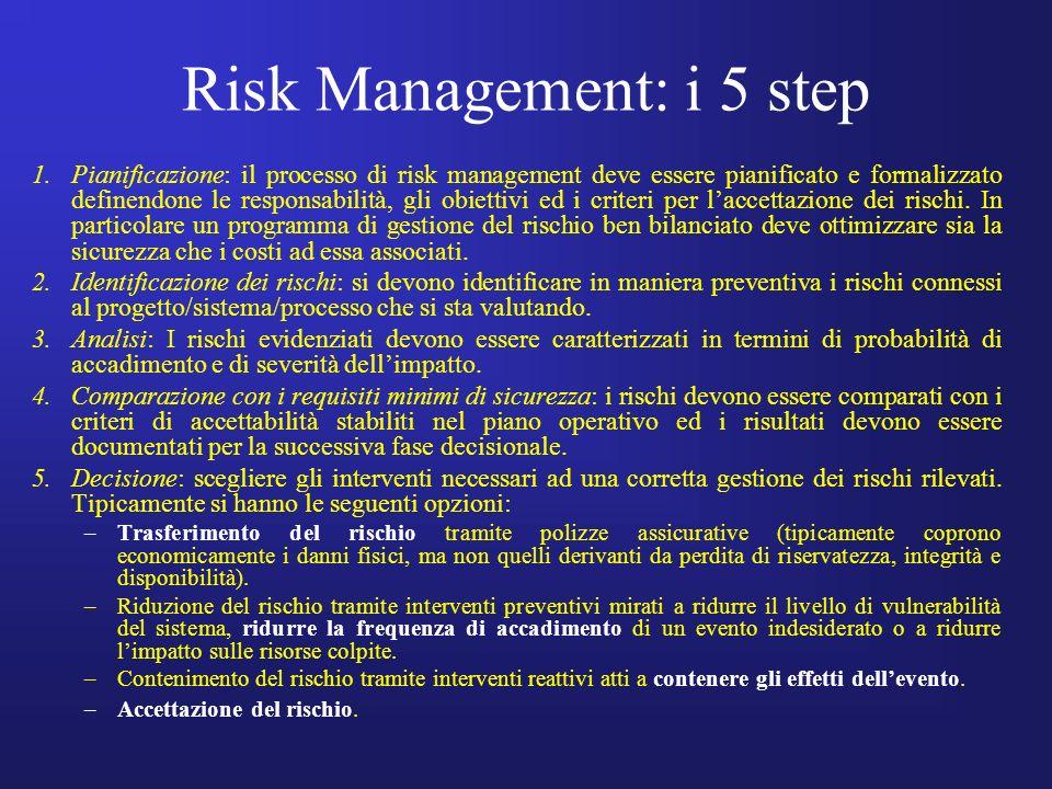 Risk Management: i 5 step 1.Pianificazione: il processo di risk management deve essere pianificato e formalizzato definendone le responsabilità, gli o