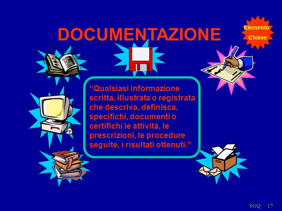 SGQ17 DOCUMENTAZIONE Qualsiasi informazione scritta, illustrata o registrata che descriva, definisca, specifichi, documenti o certifichi le attività, le prescrizioni, le procedure seguite, i risultati ottenuti.