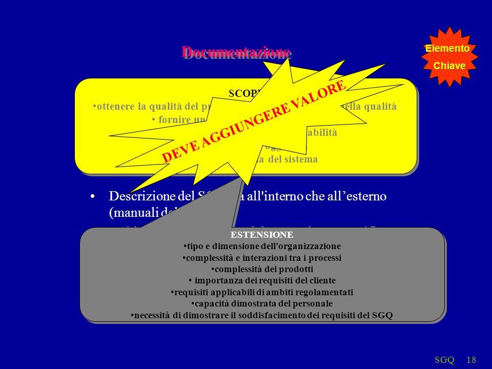 SGQ18 Documentazione Descrizione del SGQ sia all interno che allesterno (manuali della qualità) Guida per lapplicazione del SGQ ad uno specifico prodotto, progetto o contratto (piani della qualità) Modalità di esecuzione delle attività (procedure) Evidenza oggettiva di attività eseguite o di risultati conseguiti (documenti di registrazione) SCOPI ottenere la qualità del prodotto ed il miglioramento della qualità fornire un addestramento appropriato assicurare ripetibilità e rintracciabilità fornire evidenza oggettiva valutare l efficacia del sistema SCOPI ottenere la qualità del prodotto ed il miglioramento della qualità fornire un addestramento appropriato assicurare ripetibilità e rintracciabilità fornire evidenza oggettiva valutare l efficacia del sistema ESTENSIONE tipo e dimensione dell organizzazione complessità e interazioni tra i processi complessità dei prodotti importanza dei requisiti del cliente requisiti applicabili di ambiti regolamentati capacità dimostrata del personale necessità di dimostrare il soddisfacimento dei requisiti del SGQ ESTENSIONE tipo e dimensione dell organizzazione complessità e interazioni tra i processi complessità dei prodotti importanza dei requisiti del cliente requisiti applicabili di ambiti regolamentati capacità dimostrata del personale necessità di dimostrare il soddisfacimento dei requisiti del SGQ DEVE AGGIUNGERE VALORE ElementoChiave