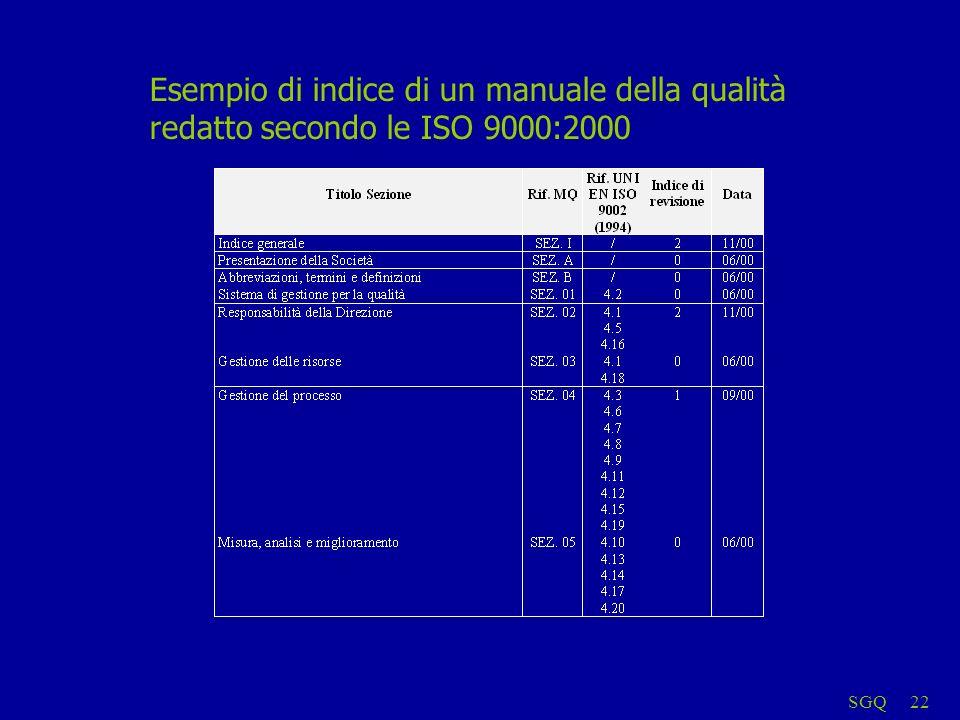 SGQ22 Esempio di indice di un manuale della qualità redatto secondo le ISO 9000:2000
