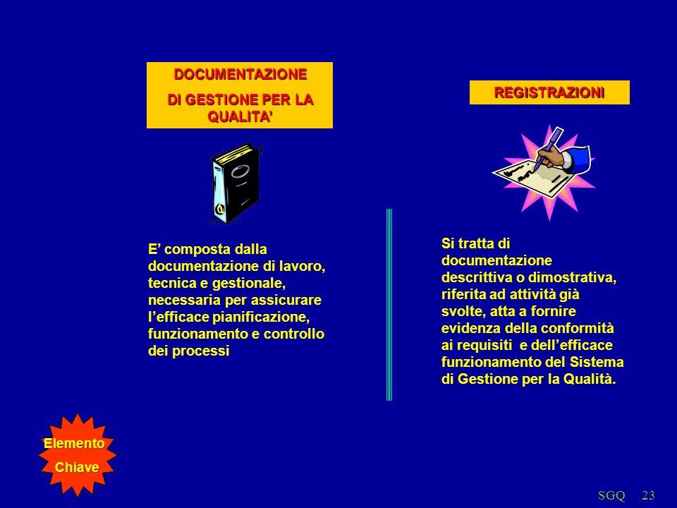 SGQ23 E composta dalla documentazione di lavoro, tecnica e gestionale, necessaria per assicurare lefficace pianificazione, funzionamento e controllo d