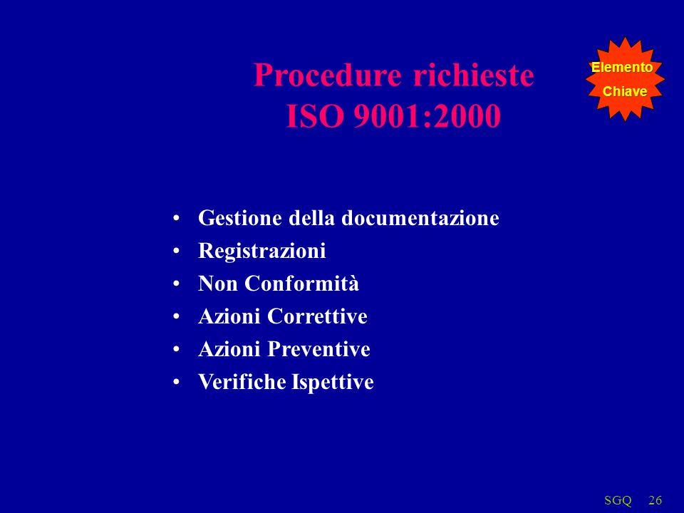 SGQ26 Procedure richieste ISO 9001:2000 Gestione della documentazione Registrazioni Non Conformità Azioni Correttive Azioni Preventive Verifiche Ispettive ElementoChiave