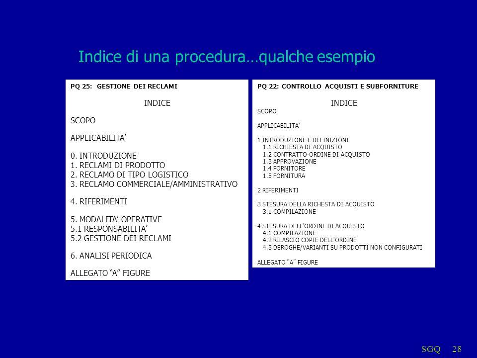 SGQ28 Indice di una procedura…qualche esempio PQ 25: GESTIONE DEI RECLAMI INDICE SCOPO APPLICABILITA 0. INTRODUZIONE 1. RECLAMI DI PRODOTTO 2. RECLAMO