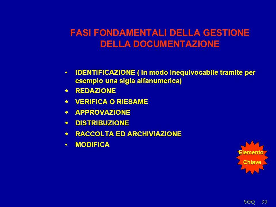 SGQ30 FASI FONDAMENTALI DELLA GESTIONE DELLA DOCUMENTAZIONE IDENTIFICAZIONE ( in modo inequivocabile tramite per esempio una sigla alfanumerica) REDAZIONE VERIFICA O RIESAME APPROVAZIONE DISTRIBUZIONE RACCOLTA ED ARCHIVIAZIONE MODIFICA ElementoChiave