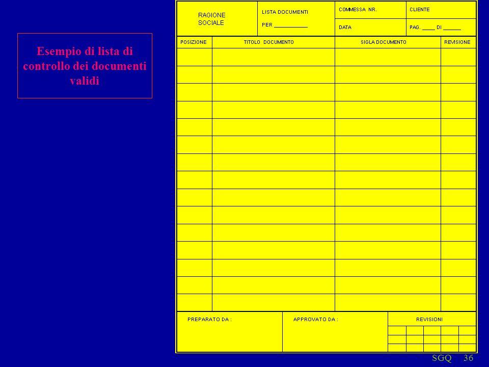 SGQ36 Esempio di lista di controllo dei documenti validi