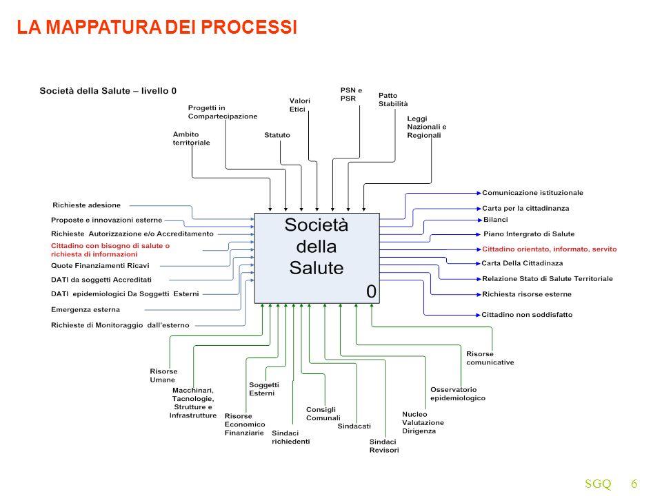 SGQ27 Elenco degli argomenti tecnico-gestionali oggetto di procedura per unazienda manifatturiera produttrice di beni di largo consumo