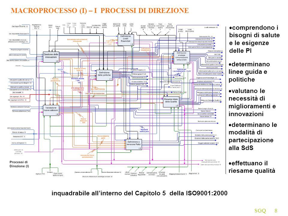 SGQ29 4.2.3 Tenuta sotto controllo dei documenti NORMA ITALIANA Sistemi di gestione per la qualità Requisiti UNI EN ISO 9001 DICEMBRE 2000 4.2.3 Tenuta sotto controllo dei documenti I documenti richiesti dal sistema di gestione per la qualità devono essere tenuti sotto controllo.