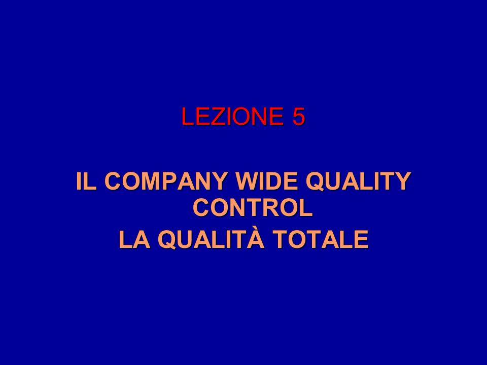 LEZIONE 5 IL COMPANY WIDE QUALITY CONTROL LA QUALITÀ TOTALE