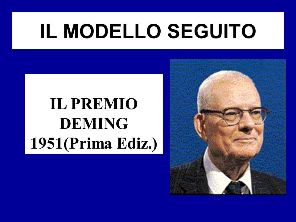 IL MODELLO SEGUITO IL PREMIO DEMING 1951(Prima Ediz.)