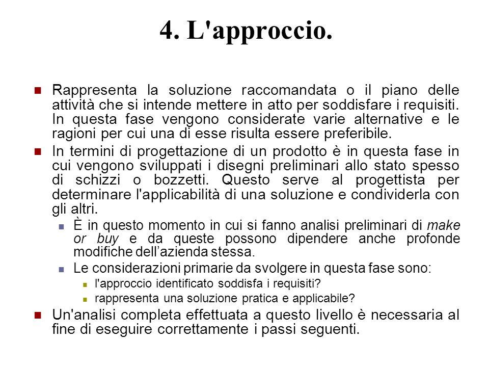 4. L'approccio. Rappresenta la soluzione raccomandata o il piano delle attività che si intende mettere in atto per soddisfare i requisiti. In questa f